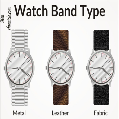 Watch Band Material Types