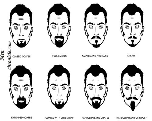 Goatee Beard Shapes